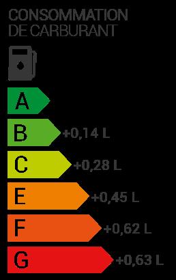 label consommation pneu