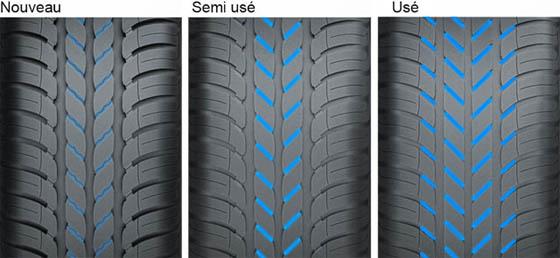 usure pneus